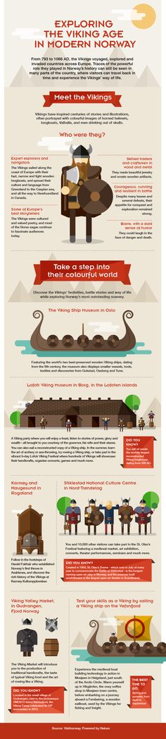 The Norwegian Vikings! The remains of the biggest Viking ship in Norway was found at Nordfjordeid.