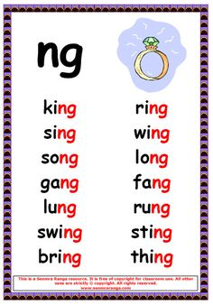 Phonics poster to show words with ng at the end. Phonics Chart, Phonics Rules, Phonics Worksheets, Phonics Reading, Teaching Phonics, Teaching Reading, Jolly Phonics Activities, Kindergarten Reading Activities, Reading Comprehension
