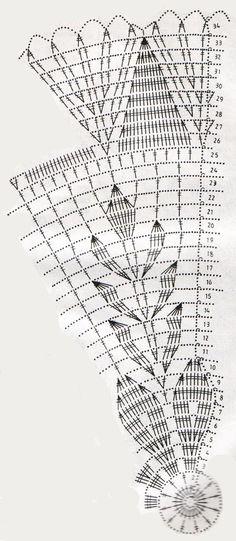 Doily crochet - pattern