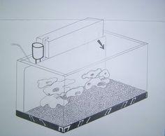 簡易抽系統07-加上上部過濾槽或者加造流馬達 水是打入缸內,再往下流至背部,污泥會累積在背部底下 到時用管子將污泥抽除掉即可