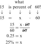 get pre algebra help online tutorvista solve problems work  solving percent problems using equations
