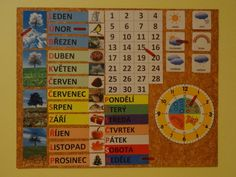 Kalendář - Testováno na dětech
