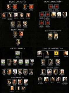 : The Game of Thrones