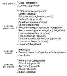 Formatação nas Normas da ABNT