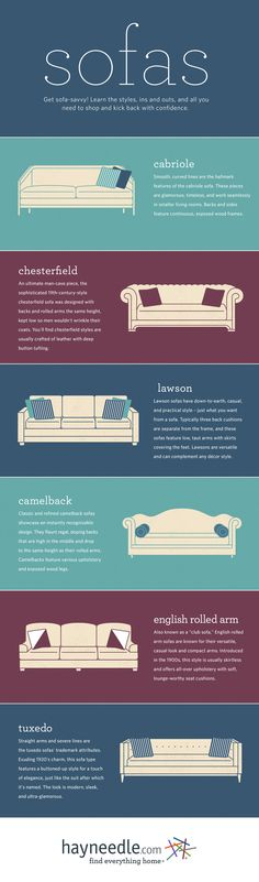 Picking the right sofa for your room can be tricky. Learn the different styles and types of sofas to make a well-considered purchase.