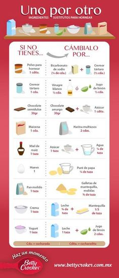Betty Crocker Recetas e Ideas - Latin America Comida Diy, Cooking Time, Cooking Recipes, Baking Tips, Cakes And More, Diy Food, Food Hacks, Tricks, Love Food