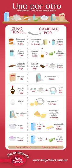 Betty Crocker Recetas e Ideas - Latin America Sweet Recipes, Vegan Recipes, Cooking Recipes, Comida Diy, Baking Tips, Cakes And More, Diy Food, Cooking Time, Food Hacks
