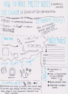 studyspoinspo:  how to make pretty notes (graphic notes)