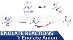 Enolate Ion Formation intro to Reactions at the Alpha Carbony Leah Fisch