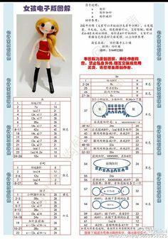 鉤針菌:鉤針菌原創玩偶☞福利☞紅裙女郎【團團】... - 微博精選 - 微博台灣站