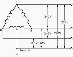 single line diagram of major components of power system from a delta connected three phase four wire secondary transformer can provide three output voltages and 240 v ac