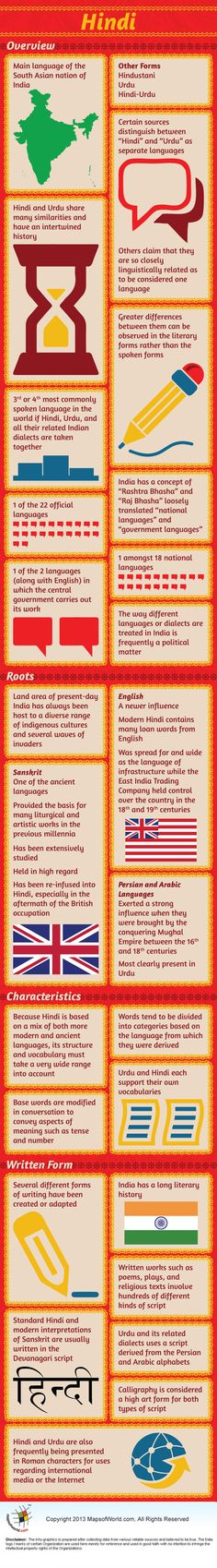The main language of #India, Hindi is also known as hindi language. Check out this #Infographic