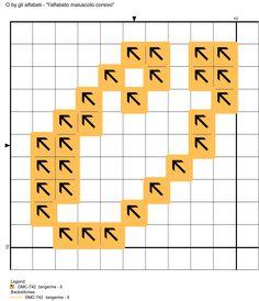 alfabeto maiuscolo corsivo: O