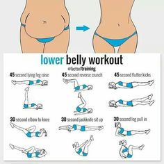 Lower Belly Workout | Posted By: CustomWeightLossProgram.com