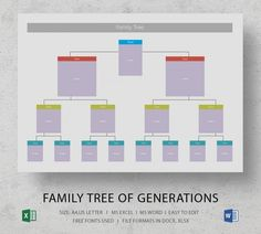 Are you about to create your family tree? Well, you might want to distribute the family tree for all your siblings during a family re-union as a precious keepsake. Family Reunion Games, Family Games, Family Reunions, Group Games, Family Tree Research, Family Tree Chart, Blank Family Tree Template, Create A Family Tree, Pedigree Chart