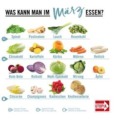 Saisonkalender: Das gibt's im März – Utopia.de Seasonal calendar March, regional and seasonal food Image by Utopia Nutrition is the. Healthy Food List, Healthy Life, Healthy Snacks, Healthy Eating, Diet And Nutrition, Nutrition Store, Superfood, Vegetarian Recipes, Healthy Recipes