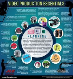 video-production-essentials.jpg (1000×1093)