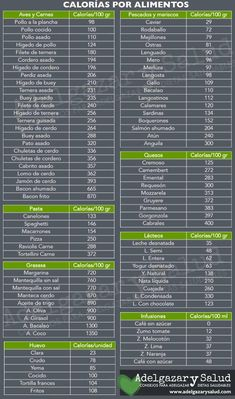 10 Ideas De Calorías Tablas De Alimentos Calorias Calorias De Los Alimentos