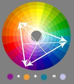 mélanger-trois-couleurs
