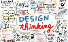 """¿Qué es el Design Thinking o pensamiento de diseño?     En 2008, Tim Browm acuñó oficialmente el término """"Design Thinking"""" (pensamiento de ..."""