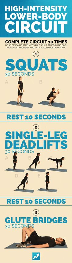 High-Intensity Lower-Body Workout