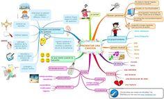 De amor y pedagogía: Musicoterapia positiva en clase de ELE