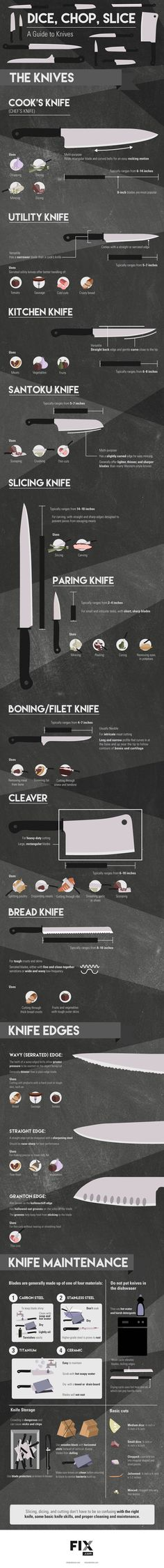 Ultimate Kitchen Knife Guide on Plating Pixels Best knives to use in the kitchen What each knife is for how to use knives and how to maintain kitchen knives utility kitch. Cooking Tools, Cooking Classes, Cooking Recipes, Cooking Videos, Cooking Hacks, Cuisine Diverse, Culinary Arts, Baking Tips, Kitchen Hacks
