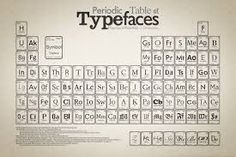 Image result for great typography examples