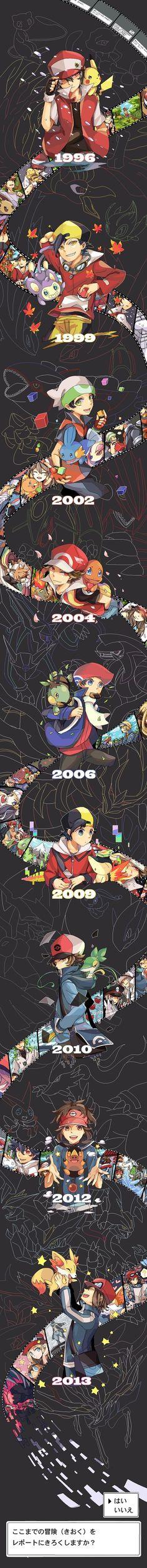 Pokémon - Pokémon, from the beginning until now.