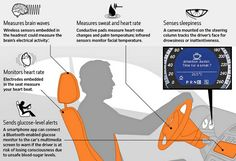 Auto Manufacturers Developing Cars With Biometric Sensors | Ubergizmo