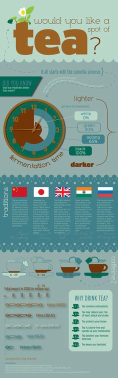 Amazing #fact: Tea rehydrates better than water. Would you like a spot of tea? Infographic.