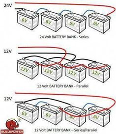 Simple Tips About Solar Energy To Help You Better Understand. Solar energy is something that has gained great traction of late. Both commercial and residential properties find solar energy helps them cut electricity c Lead Acid Battery Charger, Battery Charger Circuit, 24 Volt Battery, Solar Battery, Diy Solar, Solaire Diy, Alternative Energie, Solar Projects, Energy Projects