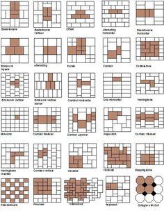 Versailles Layout Amp Tile Usage Patio Ideas Pinterest