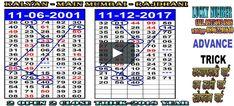 Skillful Kalyan Main Panel Chart Kalyan Panel Chart 2010 To 2018 in 2020 Kalyan Tips, Lucky Number, Math Lessons, Maine, Chart, Whatsapp Group