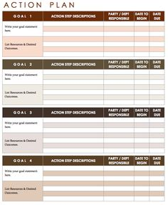 Marketing Action Plan Template Excel Awesome How to Create An Implementation Plan Life Plan Template, Goals Template, Action Plan Template, Business Plan Template Free, Marketing Plan Template, Lesson Plan Templates, Word Templates, Planner Template, Strategic Planning Template