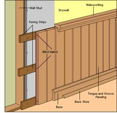 wall wood panel | Wall Coverings & Paneling © HomeTips