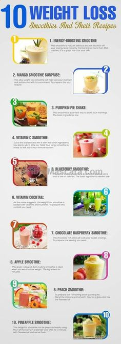 10 Weight Loss Smoothies And Their Recipes #diet #dieting #lowcalories #dietplan #excercise #diabetic #diabetes #slimming #weightloss #loseweight #loseweightfast
