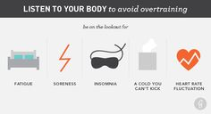 We love this simple graph from our friends at #Greatist  about 'How to Listen to Your Body: Overtraining' #health