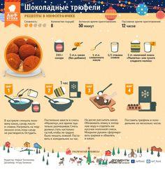 Рецепты в инфографике: шоколадные трюфели
