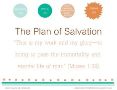 LDS Come Follow Me Lesson and Mutual Ideas February: The Plan of SalvationFor February 2015 the topic for Lds Sunday School, Sunday School Lessons, Plan Of Salvation Lds, Willis Family, Young Women Lessons, Personal Progress, Book Of Mormon, February 2015, Relief Society