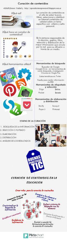 Infografía. #EduPLEmooc. Curación de contenidos