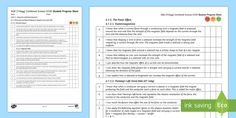 Aqa trilogy unit 51 atomic structure and the periodic table test aqa trilogy unit 67 magnetism and electromagnetism student progress sheet student progress sheets urtaz Choice Image