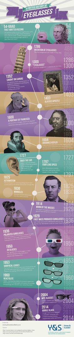 Glasses have been around for years - but how many years? And how did they come about? Read through our infographic to learn about the History of Eyegl