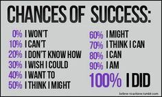 Use success-driven words and phrases to reach the success you desire.