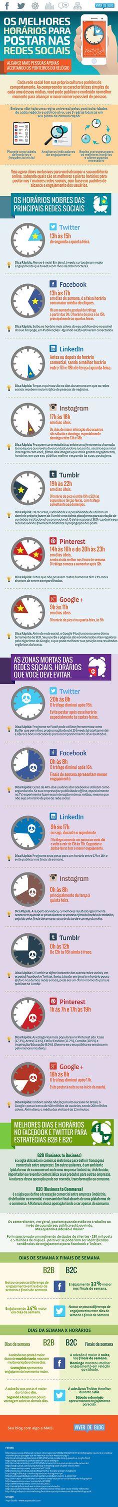Quais são os Melhores Horários para Postar nas Redes Sociais