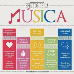 Beneficios de la #música .... :-)