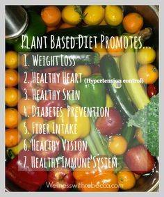 Plant Based Diet Promotes...    #plantbased #cleaneating #Glutenfree #paleo #weightloss