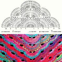 0 2 virus meets granny shawl free crochet pattern - Her Crochet Poncho Au Crochet, Crochet Shawl Diagram, Crochet Poncho Patterns, Shawl Patterns, Crochet Scarves, Crochet Clothes, Crochet Stitches, Knitting Patterns, Knit Crochet