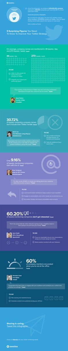 [Infographic] Five surprising figures you need to know to improve your strategy Marketing Digital, Online Marketing, Social Media Marketing, Content Marketing, Marketing Strategies, Marketing Ideas, Business Marketing, Affiliate Marketing, Business Tips