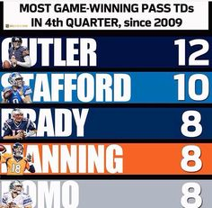 MOST GAME-WINNING PASS TDs IN 4th QUARTER, since 2009